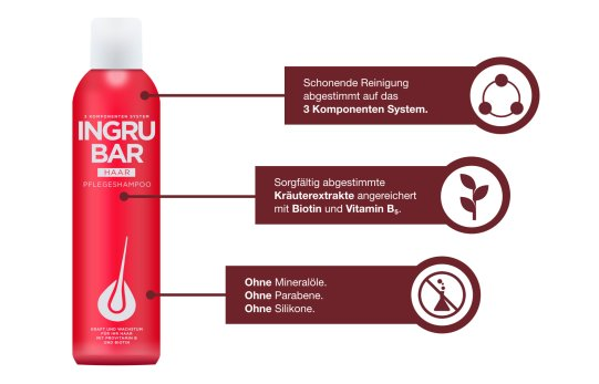 Infographic_Products_Shampoo