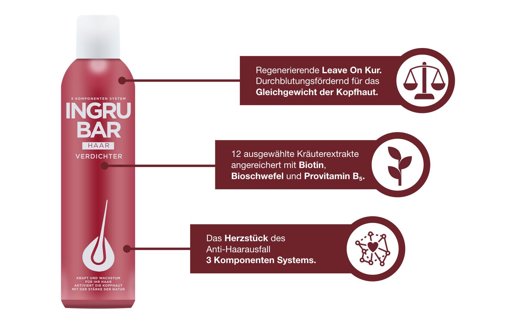 Infographic_Products_Tonikum
